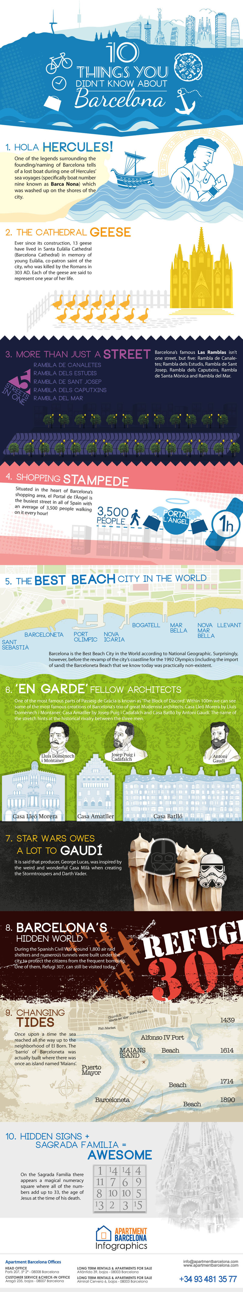 10 Things You Didn't Know About Barcelona (Infographic)